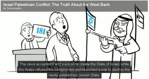 Truth about the West Bank
