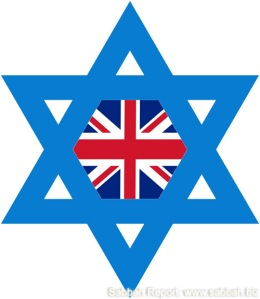 The British Israel lobby