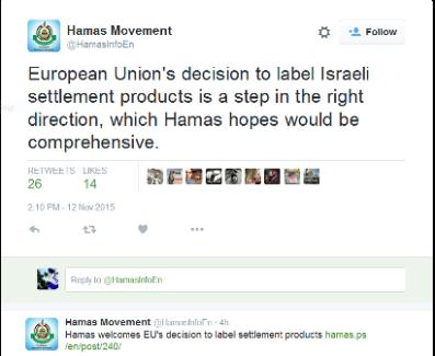 Hamas BDS